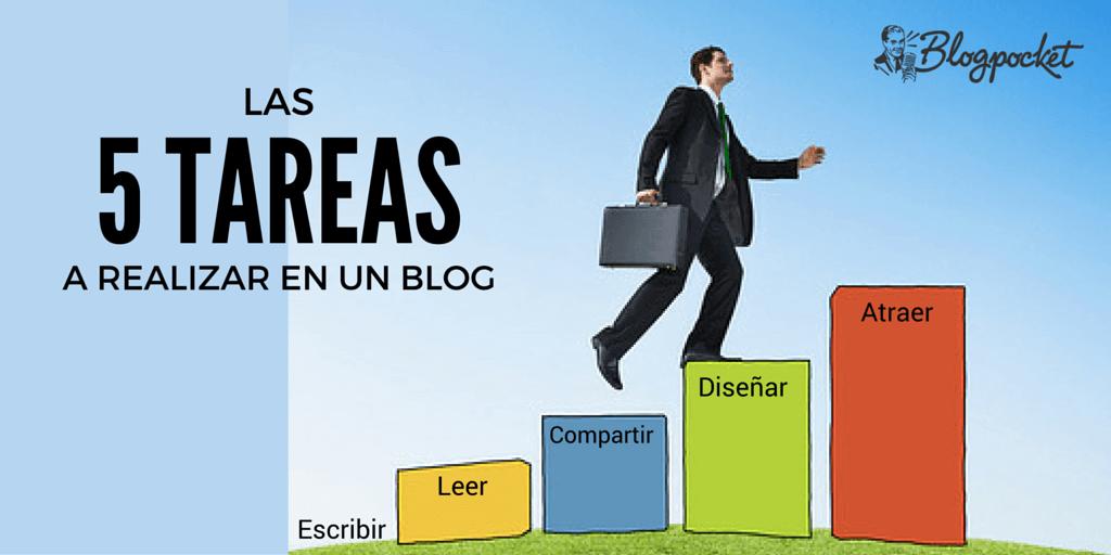 365-MKT-6-INTRO Métodos y herramientas avanzadas para blogs
