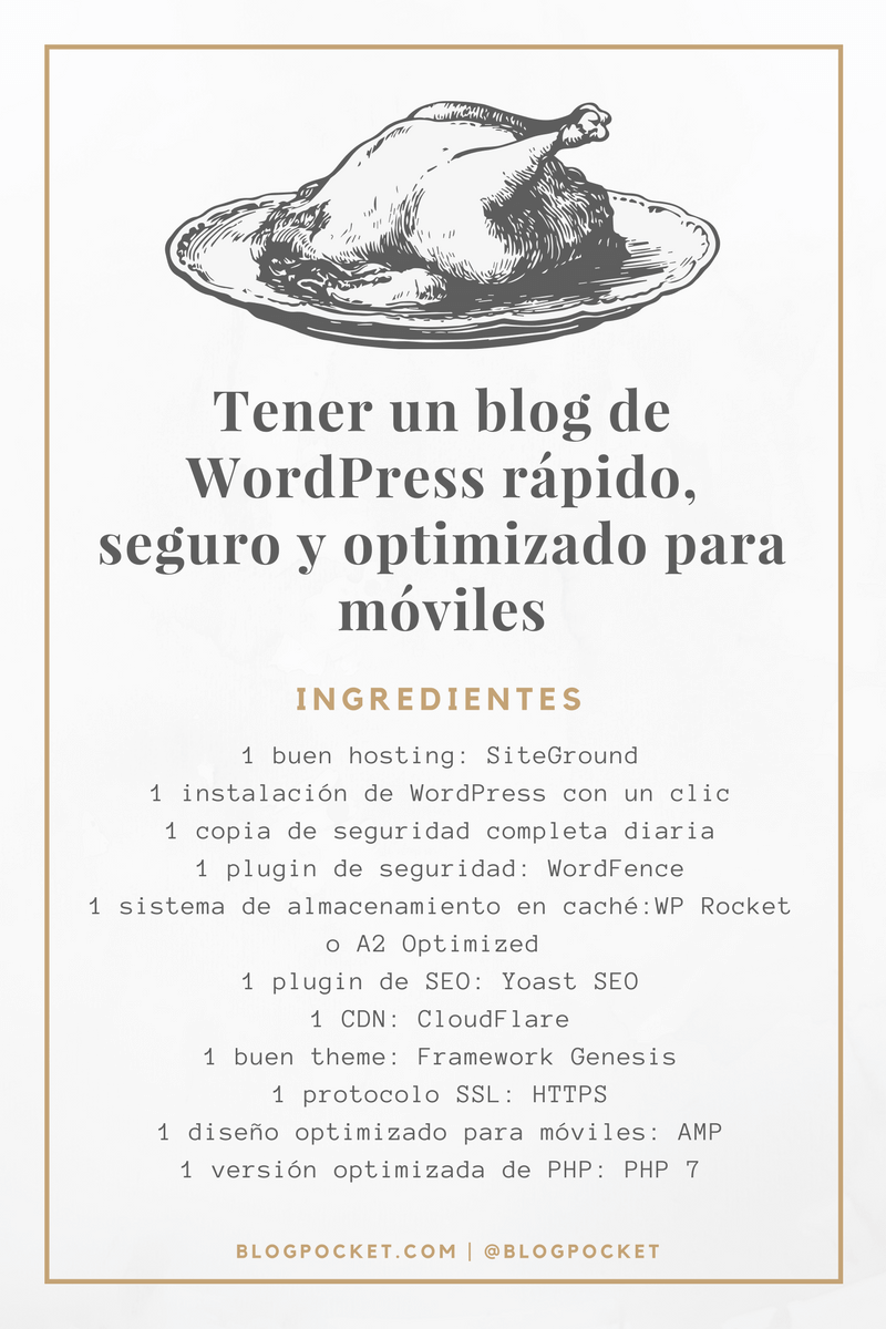 Crear un blog de WordPress Receta
