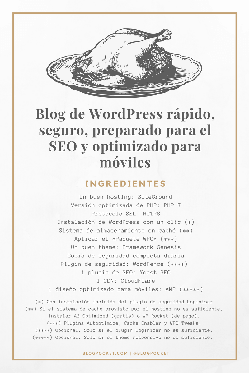 RECETA-CREAR-BLOG-RAPIDO WPO en WordPress: cómo lograr un blog rápido, seguro y optimizado para móviles