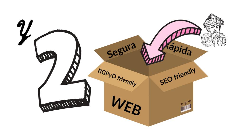 PASO-2-WEB-EFICIENTE-GUTENBERG-1024x576 Cómo crear y diseñar una web de WordPress eficiente en tan solo dos pasos