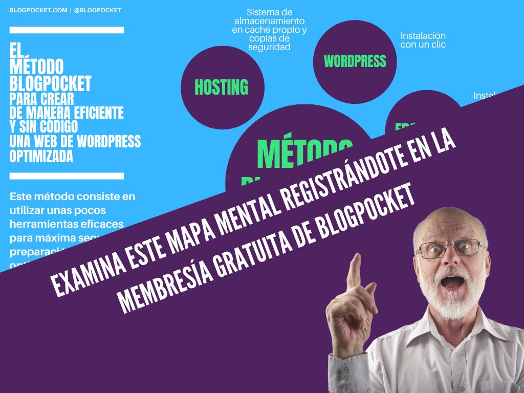 MAPA-MENTAL-MEMBRESIA-INTRO-METODO-BLOGPOCKET Introducción al Método Blogpocket para crear, de manera eficiente y sin código, una web de WordPress optimizada (MAPA MENTAL)