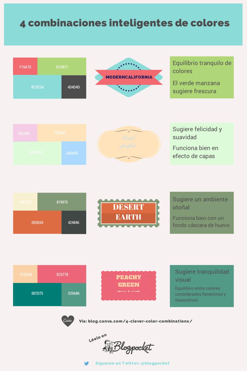 4-combinaciones-inteligentes-colores-INFOGRAFIA Canva y otras herramientas para crear infografías