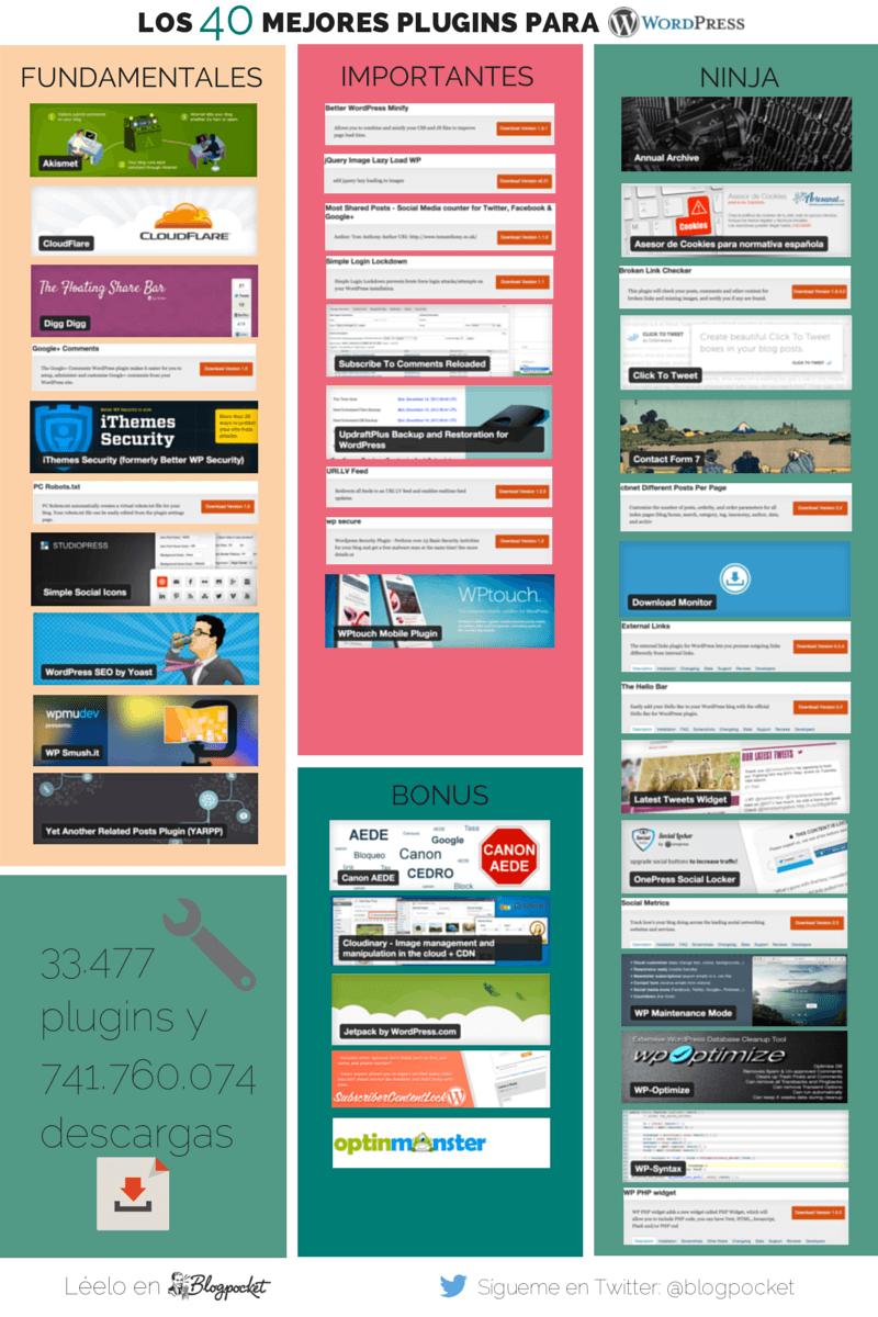 40-mejores-plugins-para-wordpress-INFOGRAFIA Cómo conseguir un blog profesional: 11 infografías