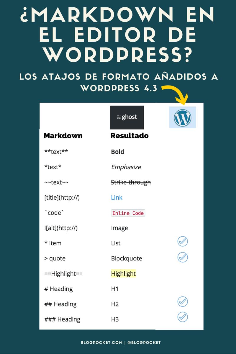 ATAJOS-DE-FORMATO-WP-MARKDOWN-INFOGRAFIA Los atajos de formato del editor WordPress, y Ghost