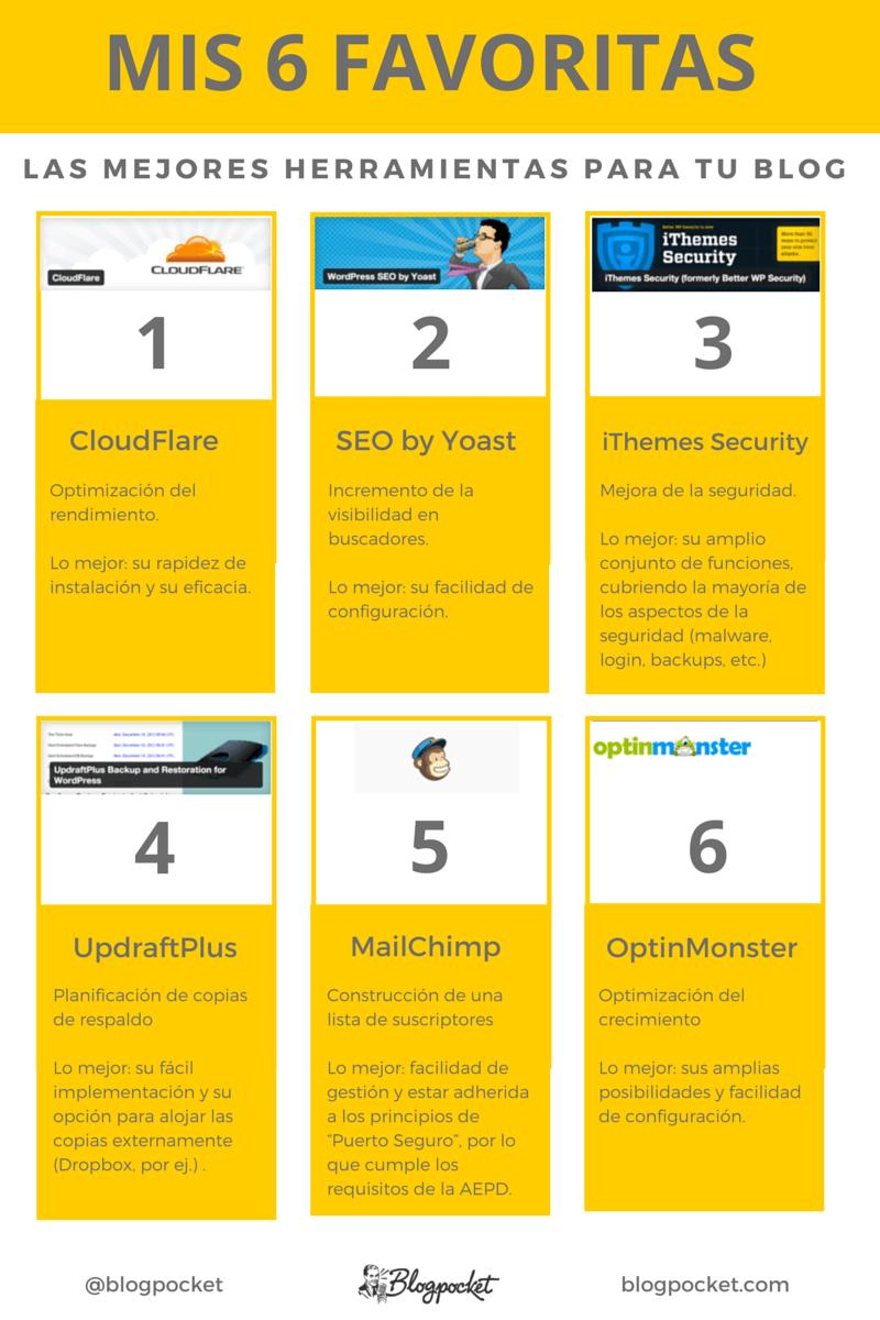 MIS-6-FAVORITAS Cómo conseguir un blog profesional: 11 infografías