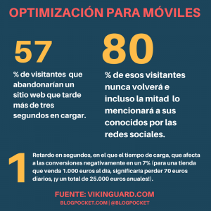 OPTIMIZACION-PARA-MOVILES-300x300 Cómo mejorar tu blog antes de que sea demasiado tarde