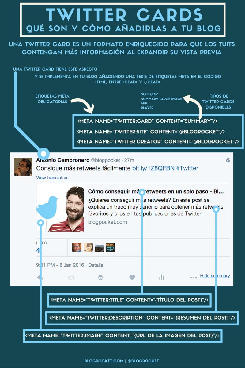 TWITTER-CARDS-INFOGRAFIA-2 Qué son las Twitter Cards y cómo añadirlas a tu blog