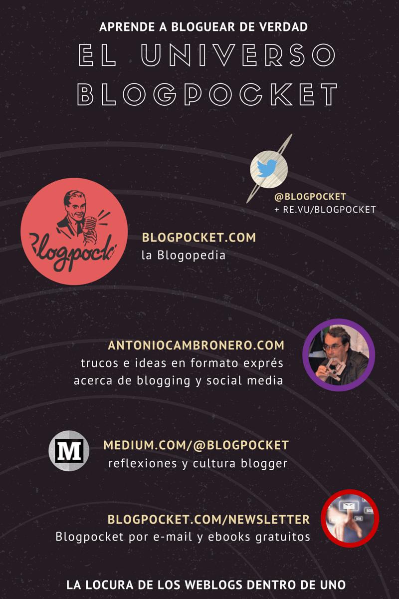 UNIVERSO-BLOGPOCKET Blogpocket, un viejo blog de 14 años (en 2015)