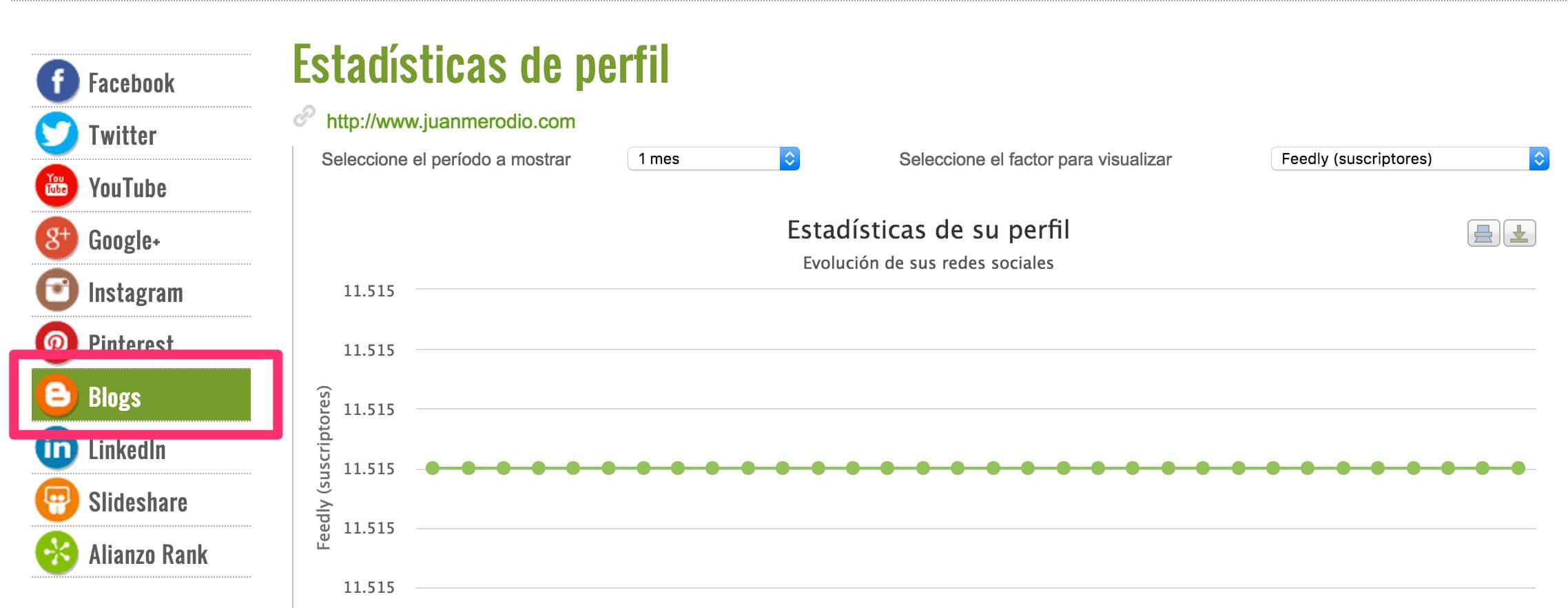 alianzo-3 El mejor contenido viral de marketing digital en español y cómo lo he encontrado