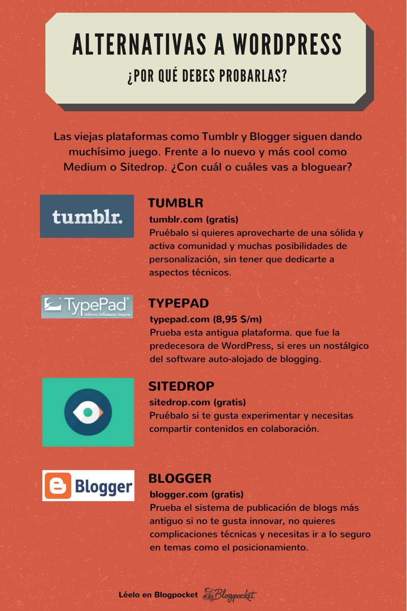 alternativas-a-wordpress-3 Las 12 mejores alternativas a WordPress