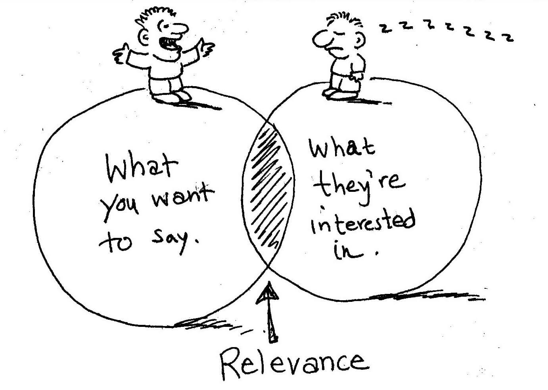 blog-relevance-1 El arte del blogging y para qué sirve un blog