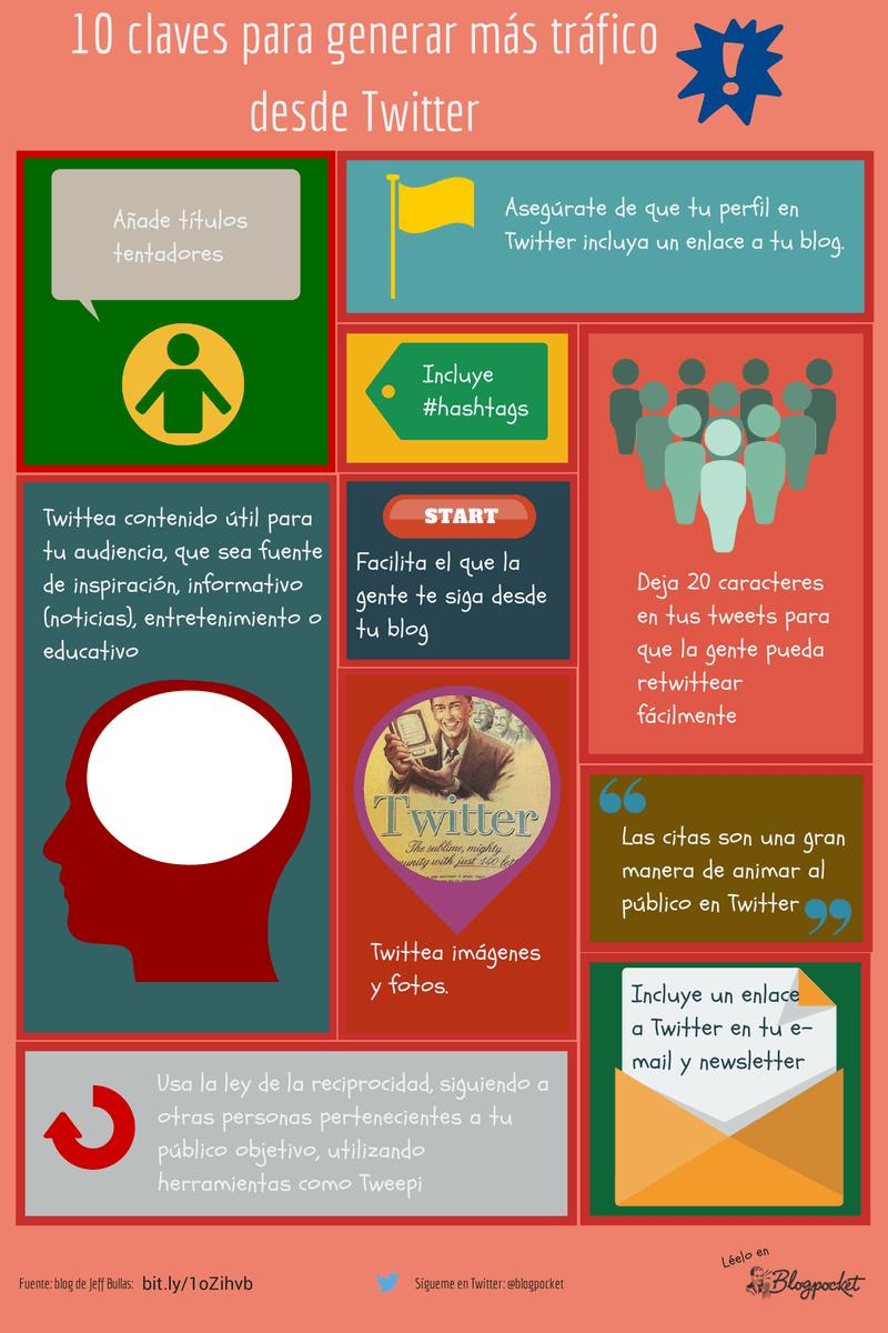 claves-generar-trafico-desde-twitter-INFOGRAFIA Cómo conseguir un blog profesional: 11 infografías