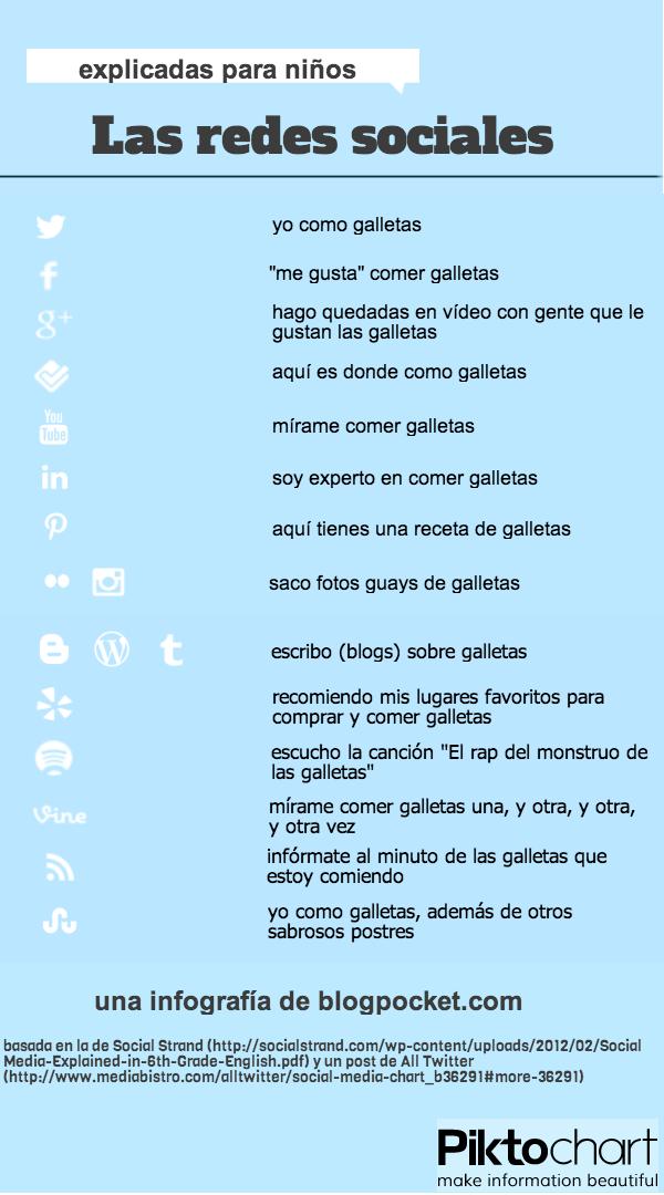 redes_sociales_para_ninos Las redes sociales, explicadas para niños