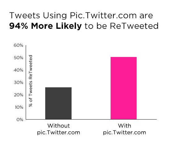 twitter-imagenes-1 Imágenes de Twitter: formas de usarlas, trucos y consejos